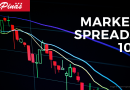 Crypto Exchange Market Spread 101 | What is a Market Spread?